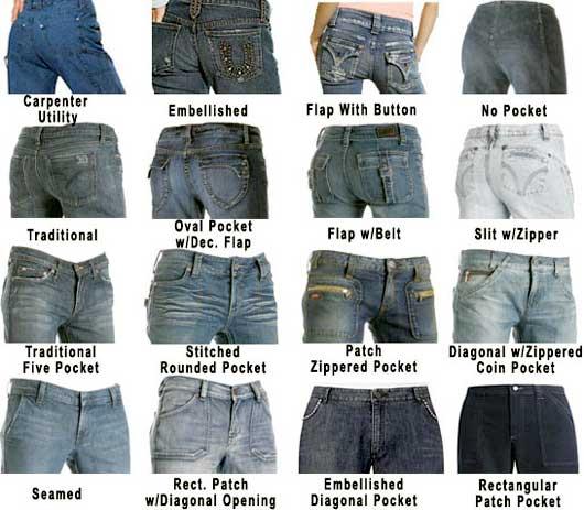 Pocket-Types