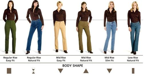 The jeans choose your right cut! | AFFASHIONATE.COM