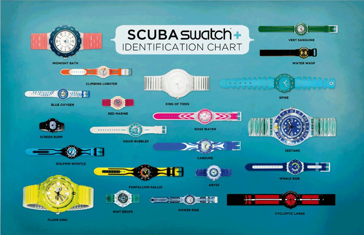 swatch_scuba