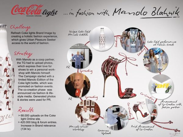 coca-cola-light-in-fashion-with-manolo-blahnik-1600-10865