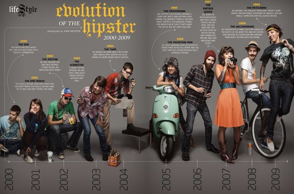 evolution-of-the-hipster-infographic